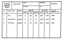 Lean Lexicon -- Process Capability Sheet