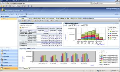 Microsoft BI Analytics CRM4_04