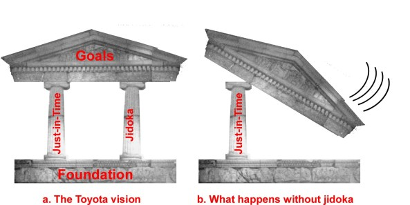 Greek temple diagrams