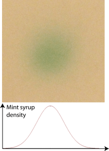 Mint syrup diffusion in water