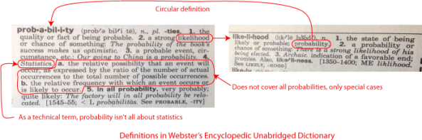definition-of-probability-and-likelihood-in-websters