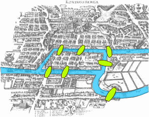 Bridges of Königsberg map