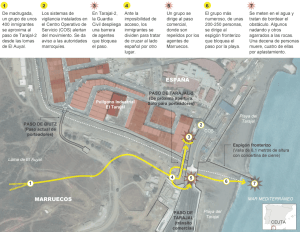 L'enclave espagnole de Ceuta:un vestige du colonialisme.