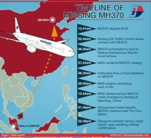 malaysia-airlines-mh370-missing-timeline