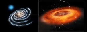 Dans chaque trou noir… un univers parallèle