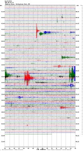 Les secousses sismiques du 24 mars 2014./ The earthquakes of  March 24, 2014.