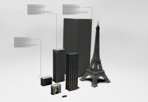 Évolution et prévision sur la dette de la France.