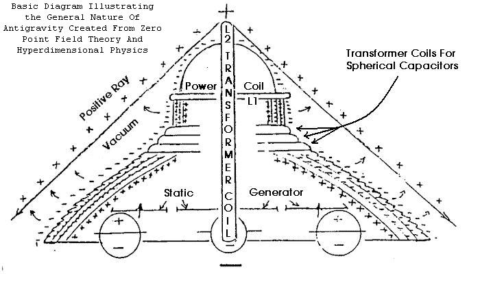 292 Y Block Wiring Diagram - Wiring Diagrams ROCK