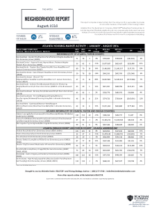 The Hatch Neighborhood Report compares market activity from January - August 2015 to January - August 2016 to provide an accurate measure of the health of the housing market.The Hatch Neighborhood Report compares market activity from January - May 2015 to January - May 2016 to provide an accurate measure of the health of the housing market.
