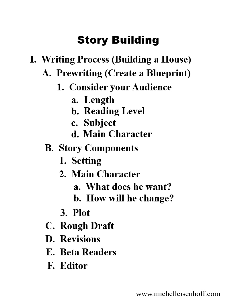 Which step in crafting a compare and contrast essay helps