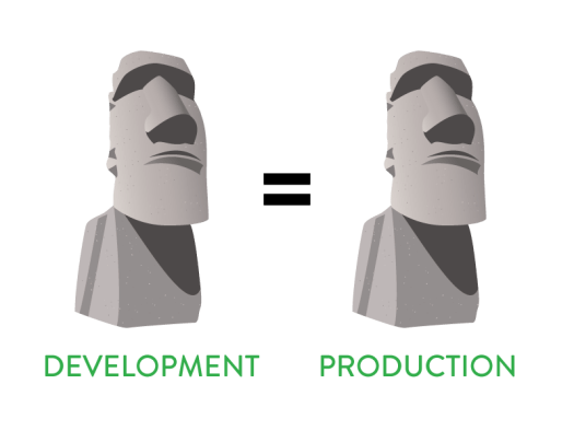 We want what works in development to work in production too.