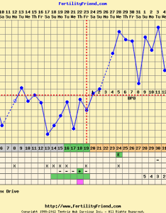 recently read that there really is no scientific proof of an  cimplantation dip   and most likely if you had  in your temperature post ovulation also implantation  dmyth ttc  pregnancy rh michellemurraypregnancy wordpress