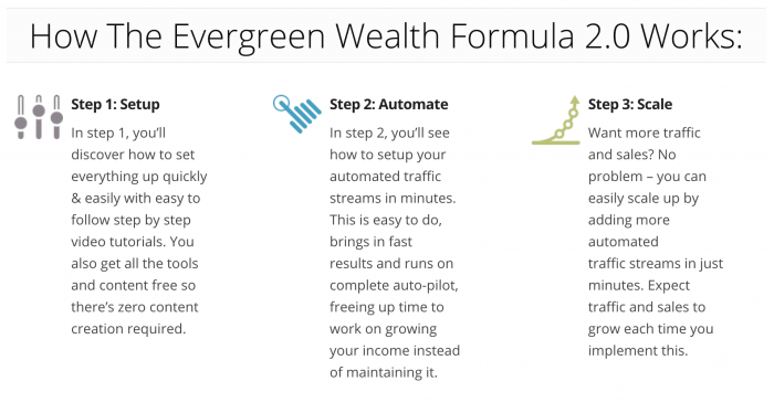The Evergreen Wealth Formula