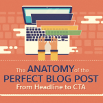 How to Easily Create the Perfect Blog Post #Infographic