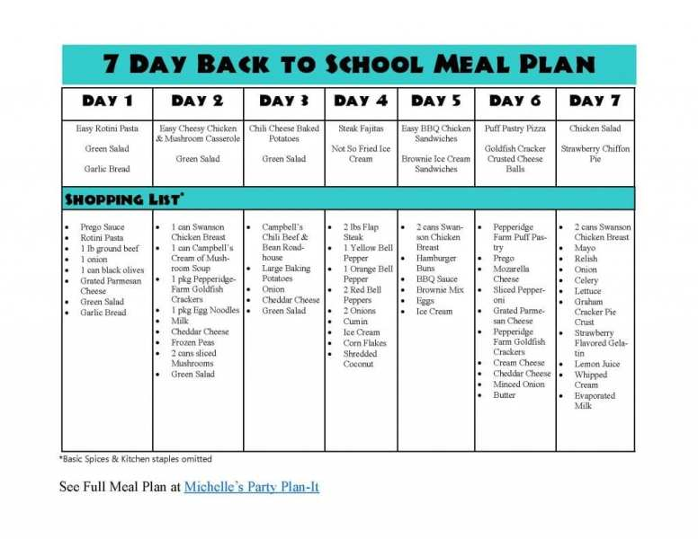 7 Day Back to School Meal Plan