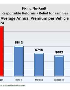 Chart of insurance premiums also snyder fixing no fault in michigan rh