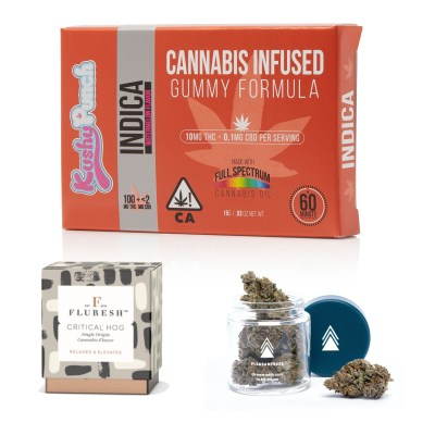 Michigan 2020 Recreational Cannabis Sales