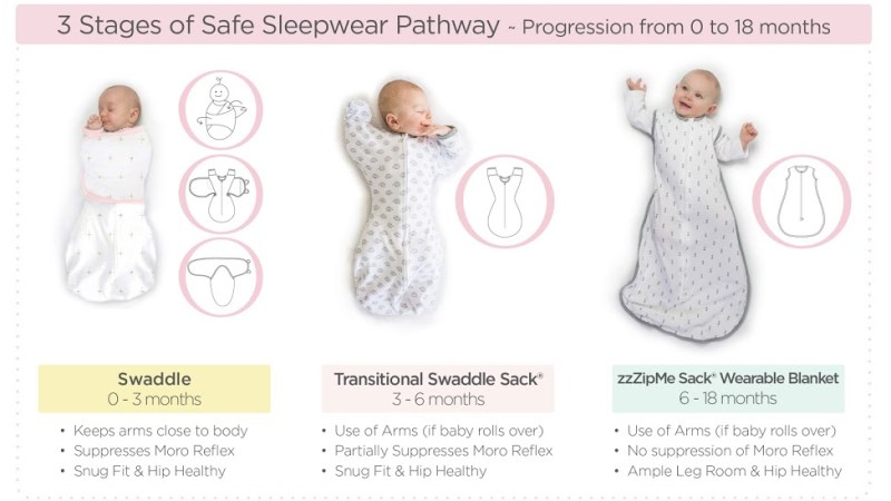 September is Baby Safety Month! Ensure Safe Sleep with SwaddleDesigns
