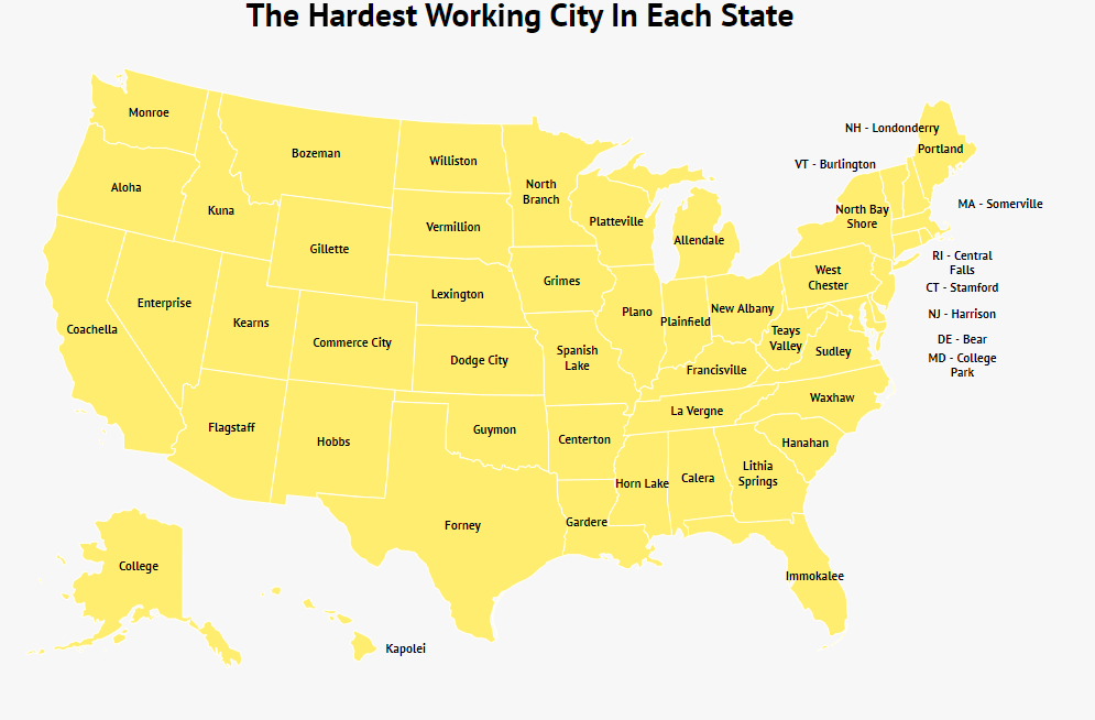 What is the Hardest Working City in Michigan? – Allendale!