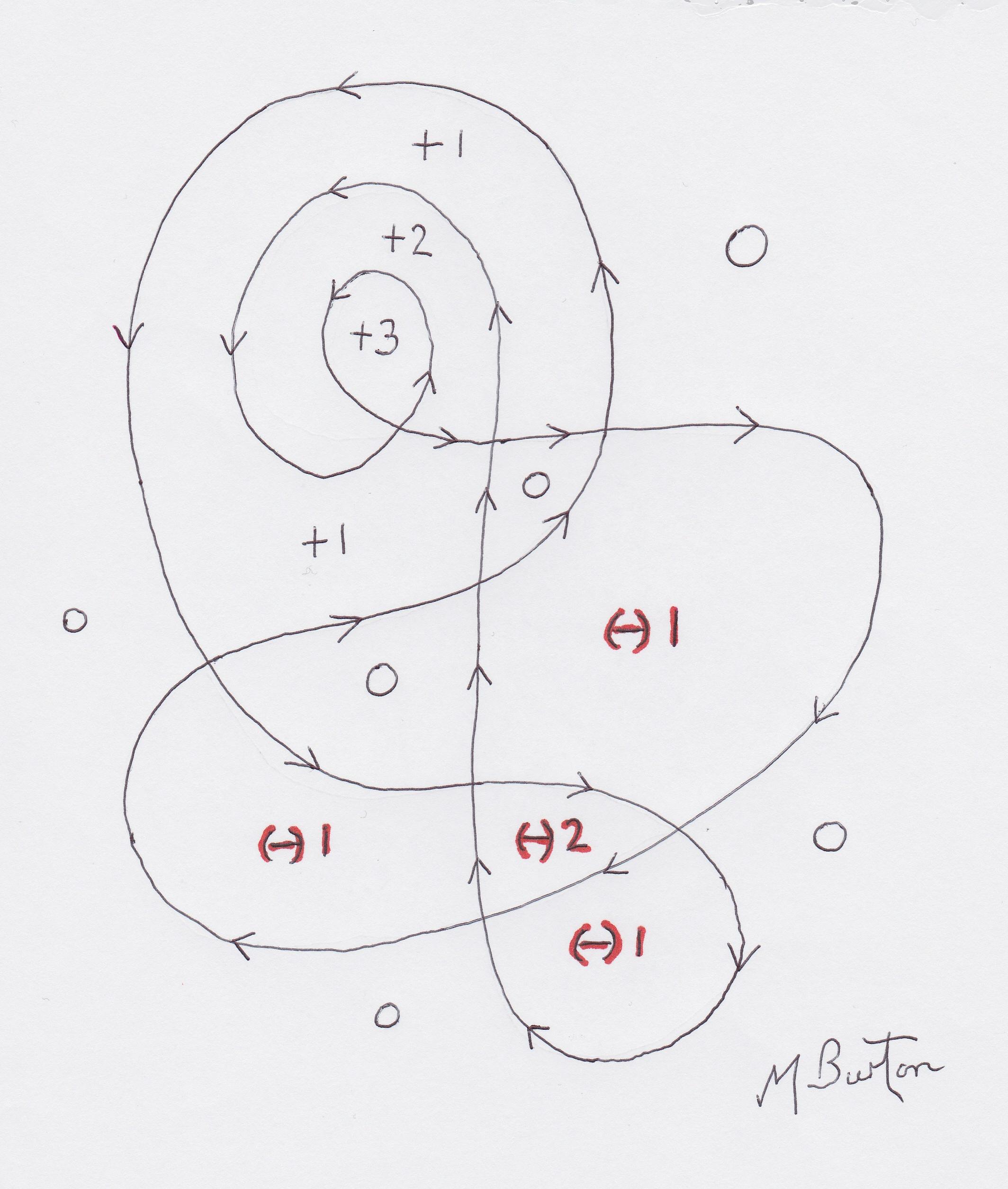Download Burton Number Theory Pdf