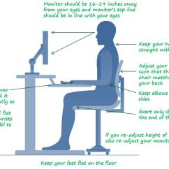 Ergonomic Chair Principles Round Swivel Lounge Desktop Layout Mickeycurtis