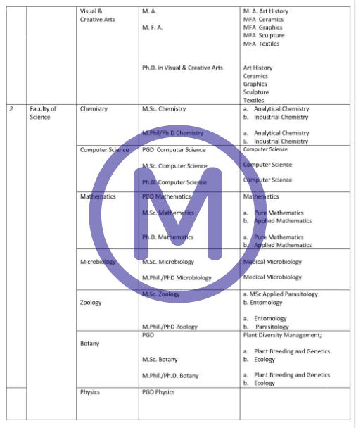 FULAFIA Postgraduate Courses/Programmes