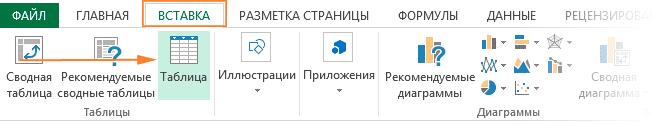 interaktív opciótáblázatok
