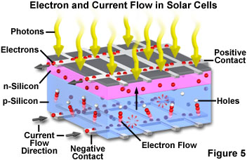 physics energy flow diagram stereo jack wiring molecular expressions microscopy primer: of light and color - introduction to ...