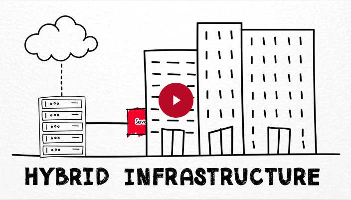 Moving to Hybrid Infrastructure & Away from Technology