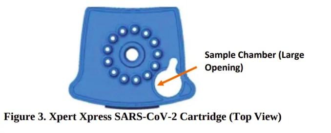 Xpert Xpress SARS-CoV-2 Cartridge