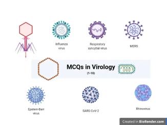 MCQs in Virology
