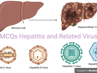 MCQs Hepatitis and related disease