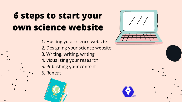 How to start your own science website - MicrobialCommunications