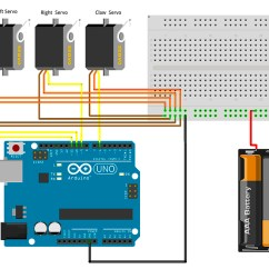 Draw The Block Diagram Of Computer Wiring Turn Signal Relay Armuno Mearm Arduino Servo Wire Schematic