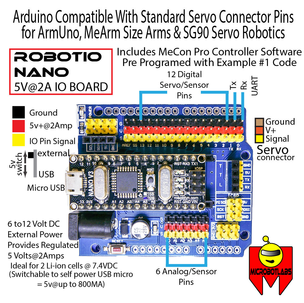 For Micro Usb Wire Color Diagram Robot Servo Controllers