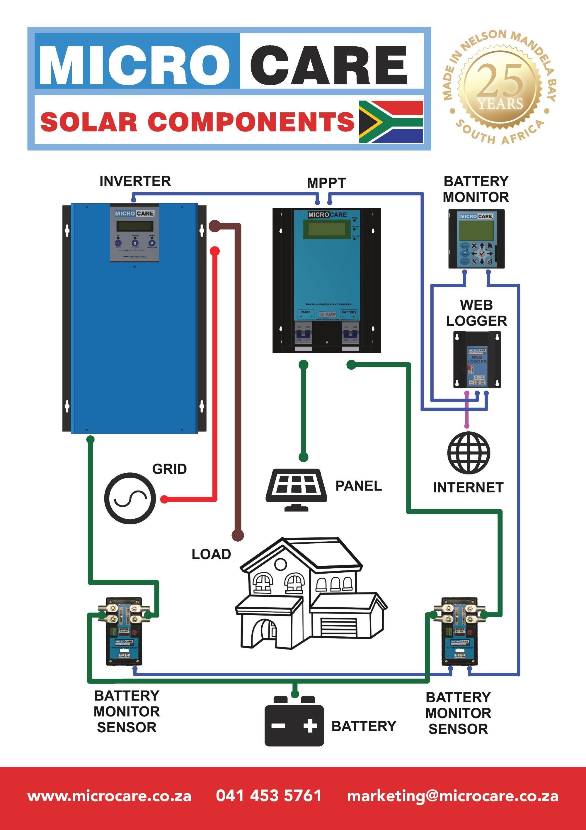 hight resolution of kaco pv inverter wiring diagrams