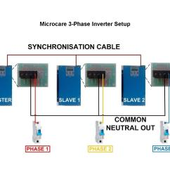 Solar Micro Inverter Wiring Diagram Email Flow Grid To