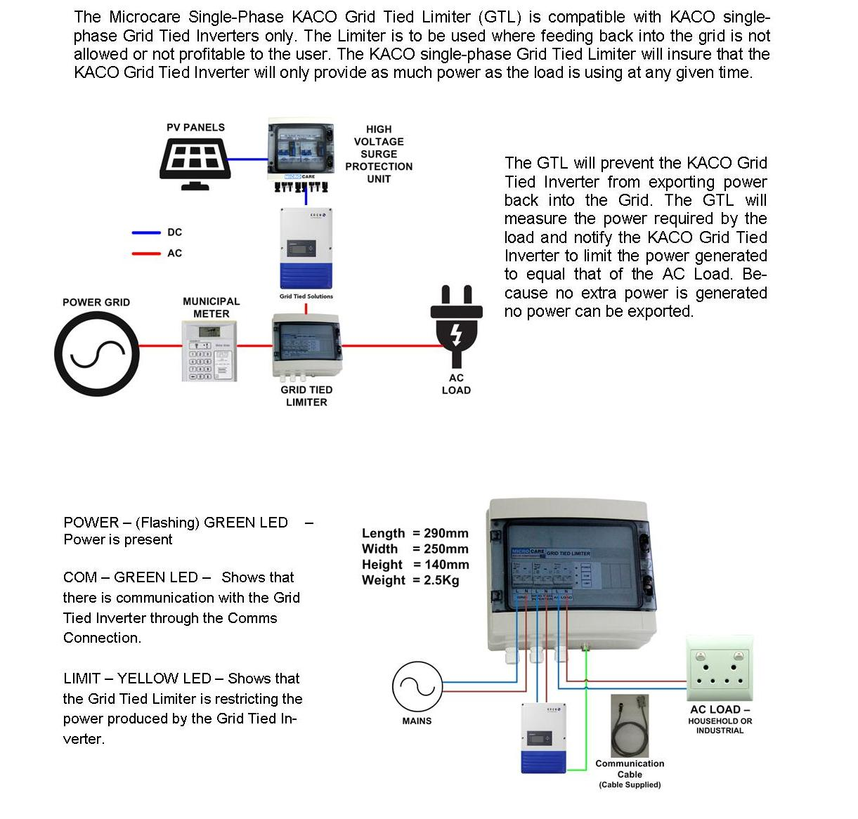 hight resolution of the kaco single phase grid tied limiter is designed for kaco single phase grid tied inverters only and is not compatible with other single phase inverters