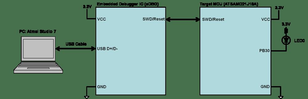 medium resolution of sam d21 nvic example project developer help rh microchipdeveloper com poulan pb30 parts poulan pb30 parts