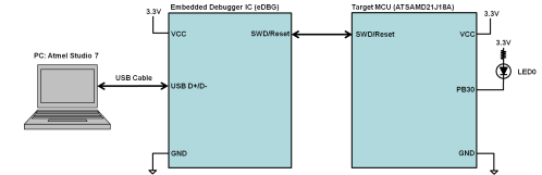 small resolution of sam d21 nvic example project developer help rh microchipdeveloper com poulan pb30 parts poulan pb30 parts