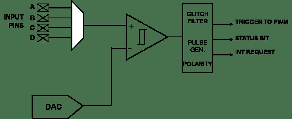 medium resolution of comparator block diagram png