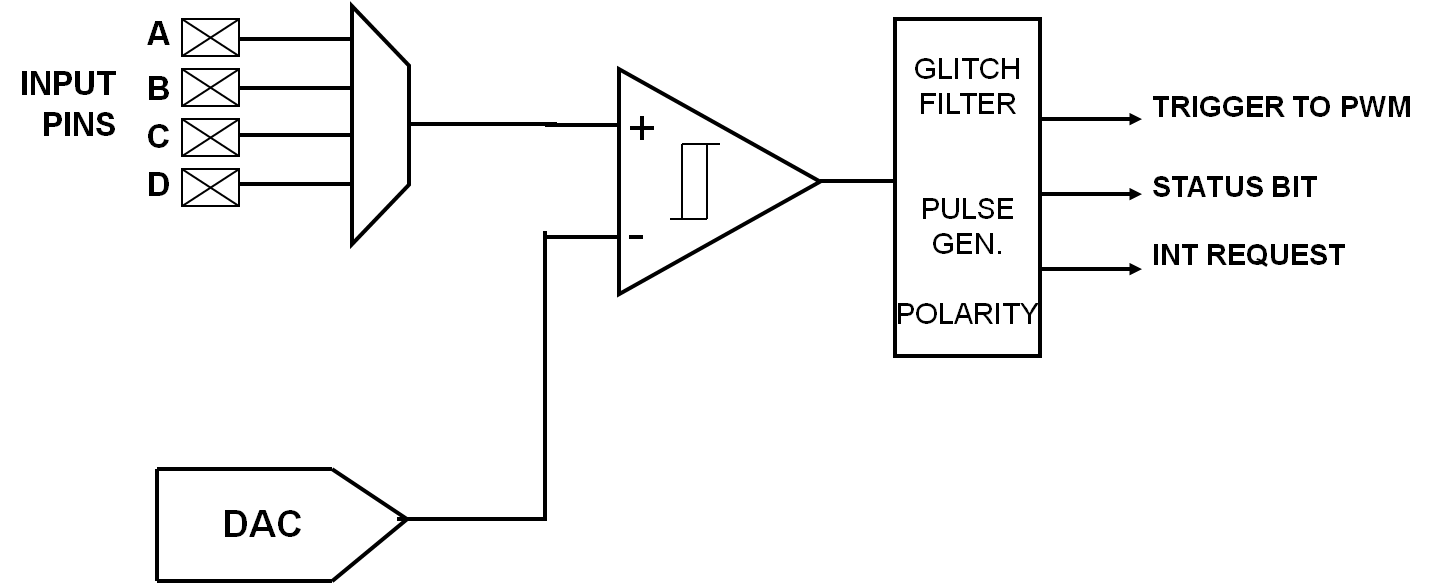 hight resolution of comparator block diagram png