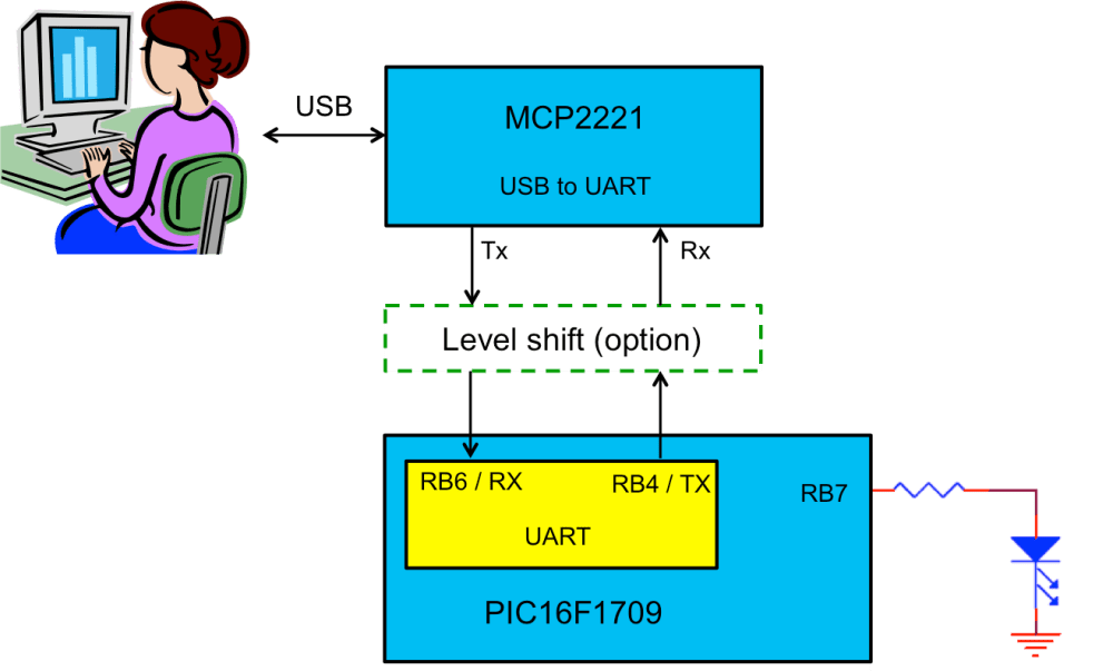 medium resolution of blockpic png