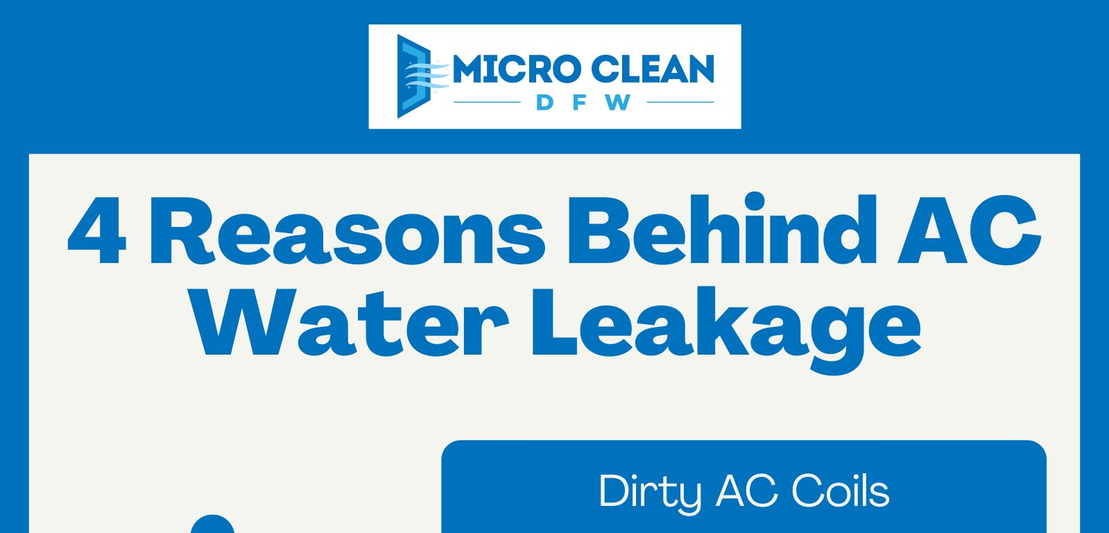 4 Reasons Behind AC Water Leakage