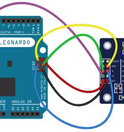 arduino leonardo and spi communications using the enc28j60 ethernet module [ 1647 x 724 Pixel ]
