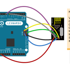 Arduino Wiring Diagram Life Cycle Of Moss Plant Use An Nrf24l01 Module To Scan The 2 4ghz Frequency Range