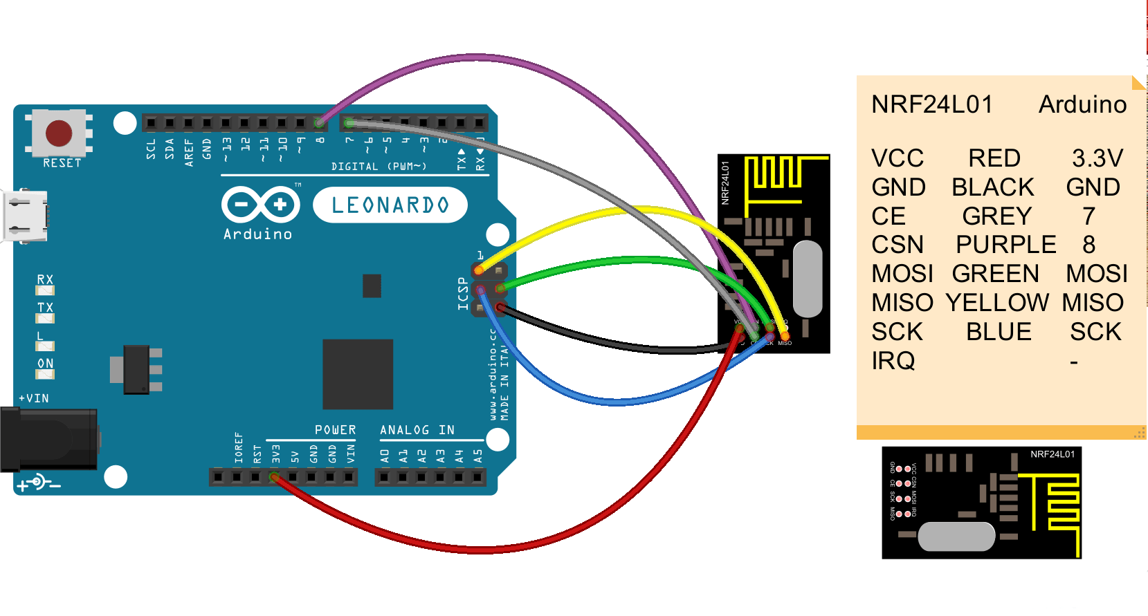 arduino wiring diagram gm radio diagrams use an nrf24l01 module to scan the 2 4ghz frequency range