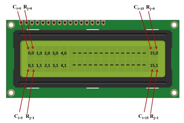 16x2 LCD Cursor Position