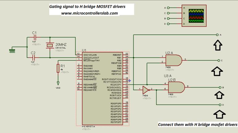 Gating signals for H bridge