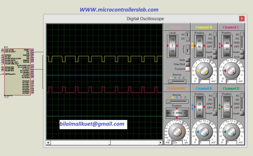 SPWM sample